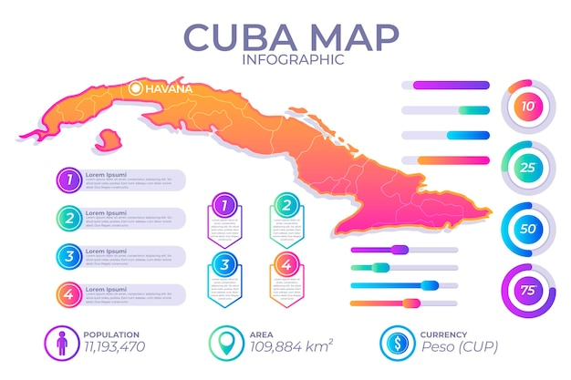 Mapa infográfico degradado de cuba