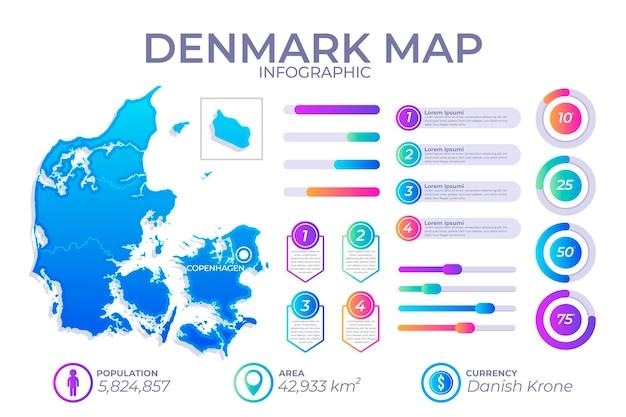 Mapa infográfico degradado de dinamarca