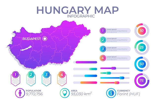 Mapa infográfico degradado de hungría