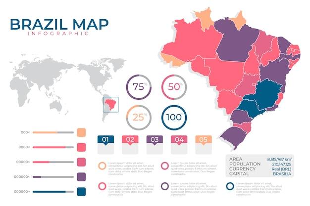 Mapa infográfico de diseño plano de brasil
