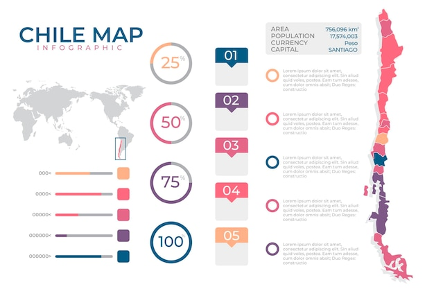 Mapa infográfico de diseño plano de chile