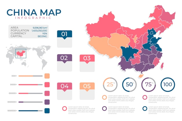 Mapa infográfico de diseño plano de china