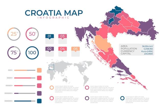 Mapa infográfico de diseño plano de croacia
