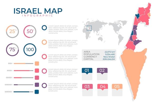 Mapa infográfico de diseño plano de israel