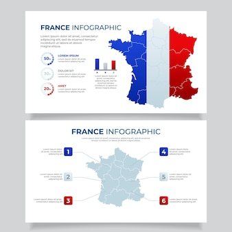 Mapa infográfico de francia de diseño plano
