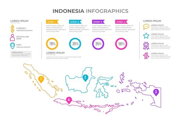 Mapa lineal de indonesia