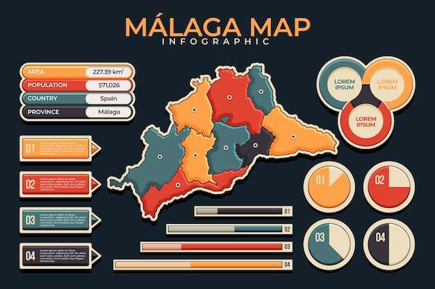 Mapa de málaga en diseño plano