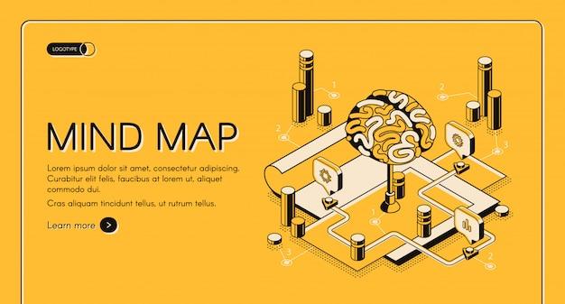 Mapa mental, herramienta de pensamiento visual, aterrizaje isométrico