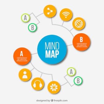 Mapa mental moderno con iconos tecnológicos
