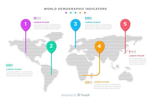 Mapa mundial destino de marca de infografía
