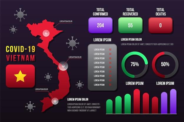 Mapa de país de vietnam del coronavirus infografía