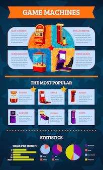 Máquina de juego infografía