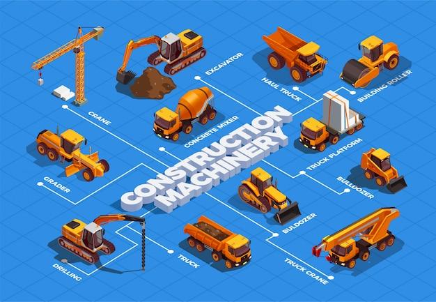 Maquinaria de construcción isométrica y transporte.