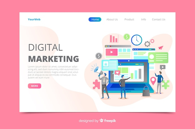 Marketing digital aterrizando página social.