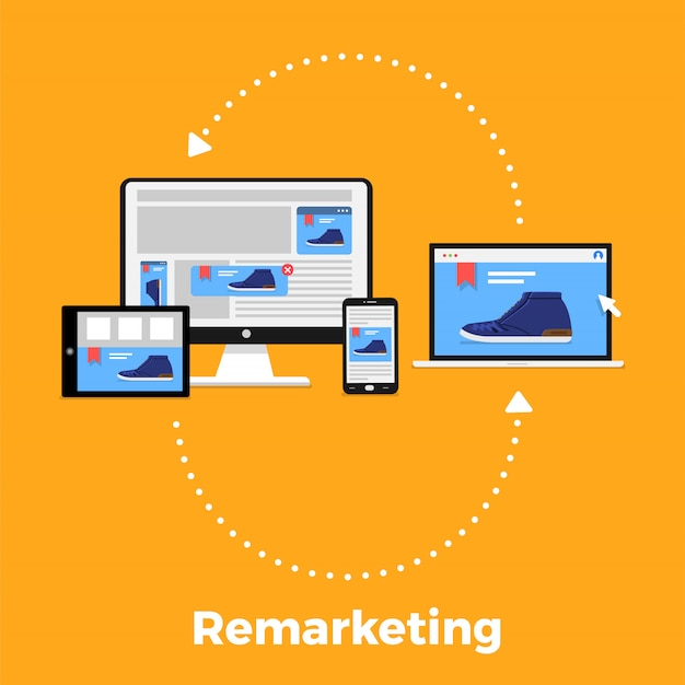 Marketing digital de remarketing.