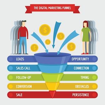 Marketing digital ventas embudo infográfico