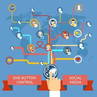 Marketing de medios sociales. red social y tecnología, sincronización y facebook. ilustración vectorial