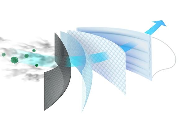Mascarilla quirúrgica filtro de 4 capas para protección contra virus, bacterias y polvo. archivo vectorial realista.