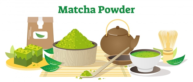 Matcha tea powder conceptual illustration