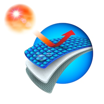 Material reflectante y resistente al agua.