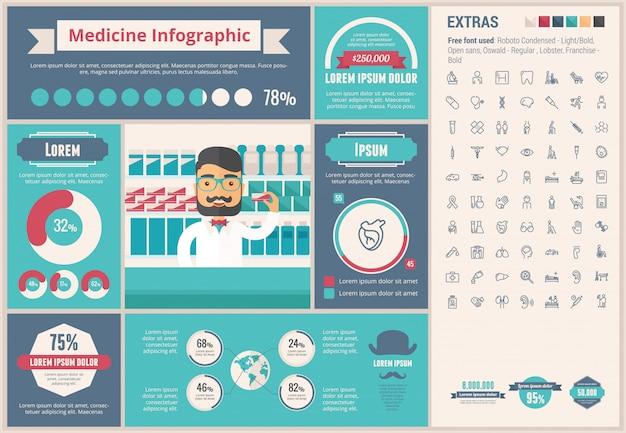 Medicina diseño plano infografía plantilla