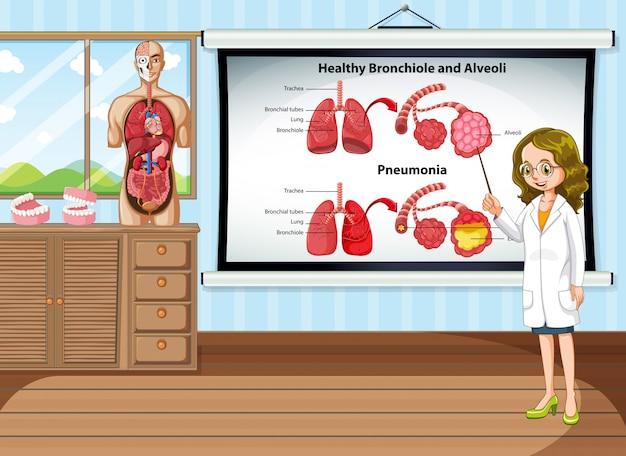Médico explicando la enfermedad pulmonar en la habitación.