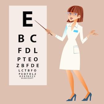 El médico oftalmólogo examina tus ojos.