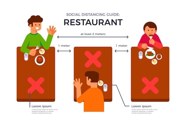 Medidas de distanciamiento social en un restaurante.