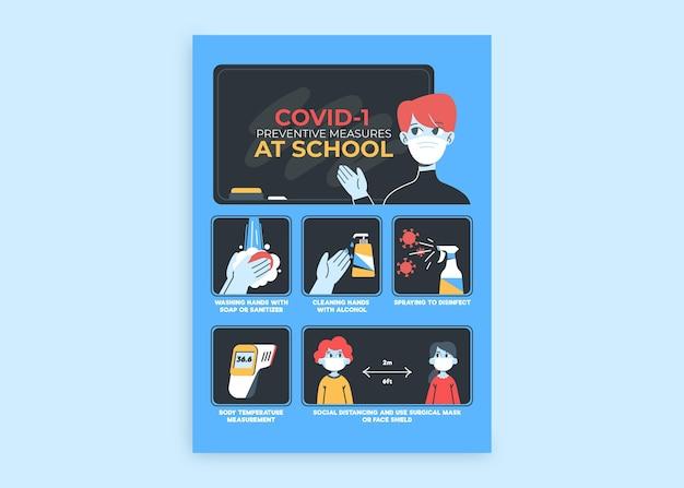 Medidas preventivas en cartel escolar.