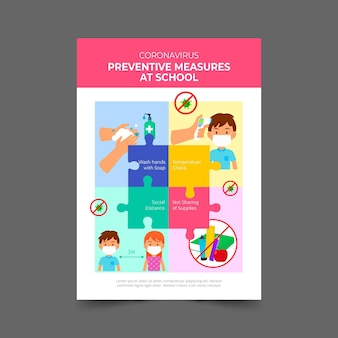 Medidas preventivas en la escuela - cartel