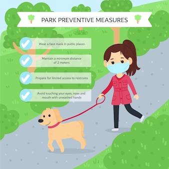 Medidas preventivas del parque