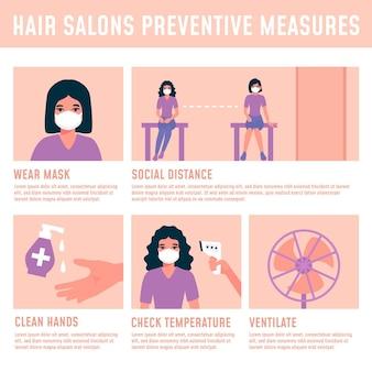 Medidas preventivas de peluquería y espacio limpio.