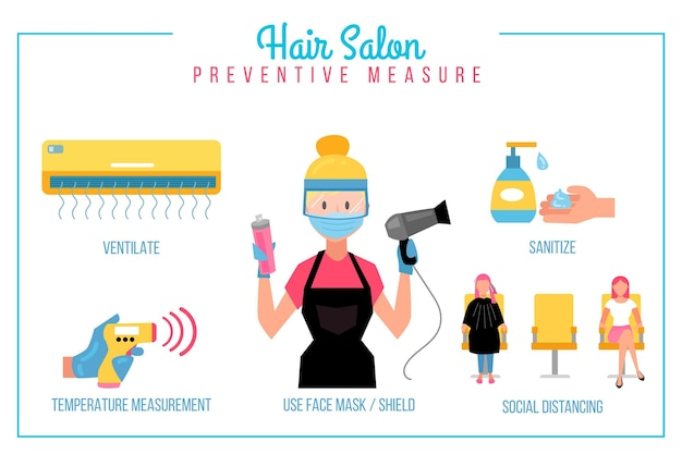 Medidas preventivas de peluquería