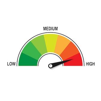 Medidor de alto riesgo