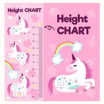 Medidor de altura de dibujos animados lindo