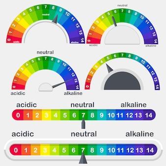 Medidor de escala de valor de ph para conjunto de soluciones ácidas y alcalinas