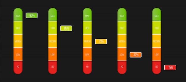 Medidor indicador de nivel con unidades porcentuales.