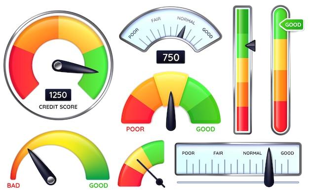 Medidor de puntaje de crédito. medida de calificación de créditos, puntajes bajos o buenos