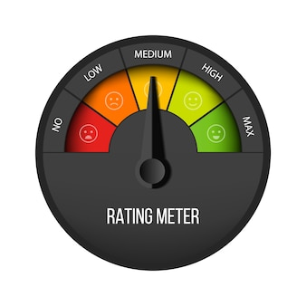 Medidor de satisfacción del cliente, tacómetro.