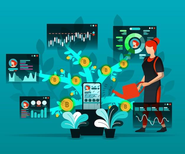 Medios sociales y tecnología financiera.