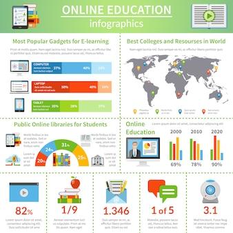 Mejor cartel de infografía plana de educación en línea