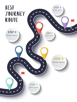 La mejor ruta de viaje. viaje por carretera y ruta de viaje