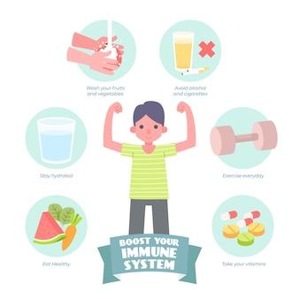 Mejora la infografía de tu sistema inmunitario