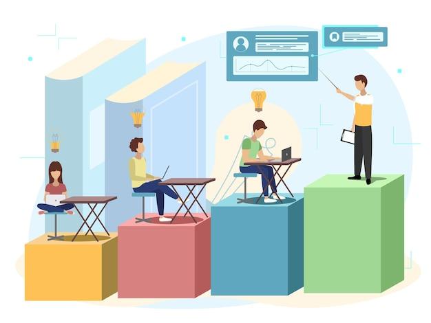 Mejorar las habilidades aprender como trabajo