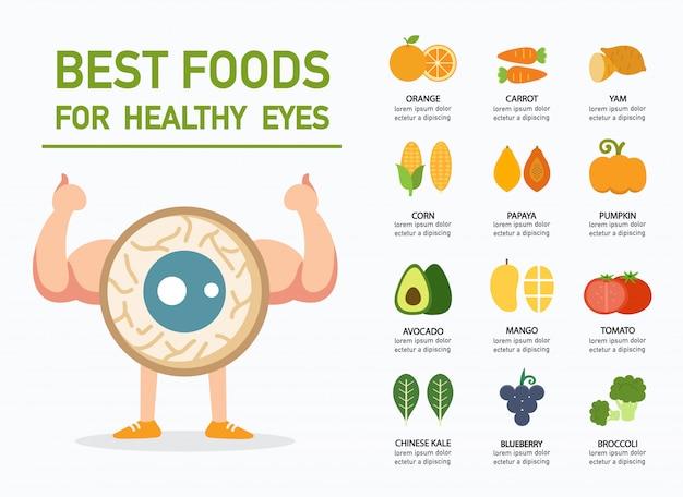 Los mejores alimentos para ojos sanos infografía, ilustración.