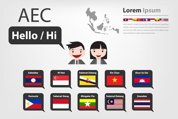 Membresía de aec (comunidad económica asean)