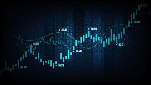 Mercado bursatil forex
