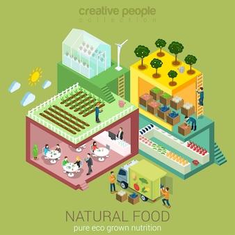 Mercado de cosecha de cultivo de alimentos ecológicos naturales