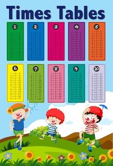 Mesas de tiempos de matemáticas y niños