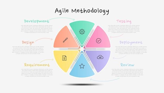 Metodología ágil de infografía. plantilla colorida infografía moderna.